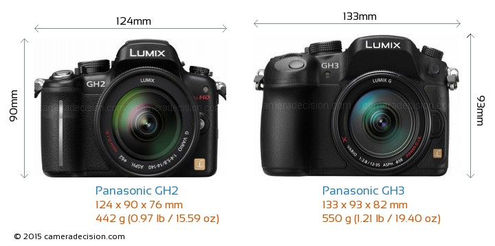 Panasonic-Lumix-DMC-GH2-vs-Panasonic-Lumix-DMC-GH3-size-comparison